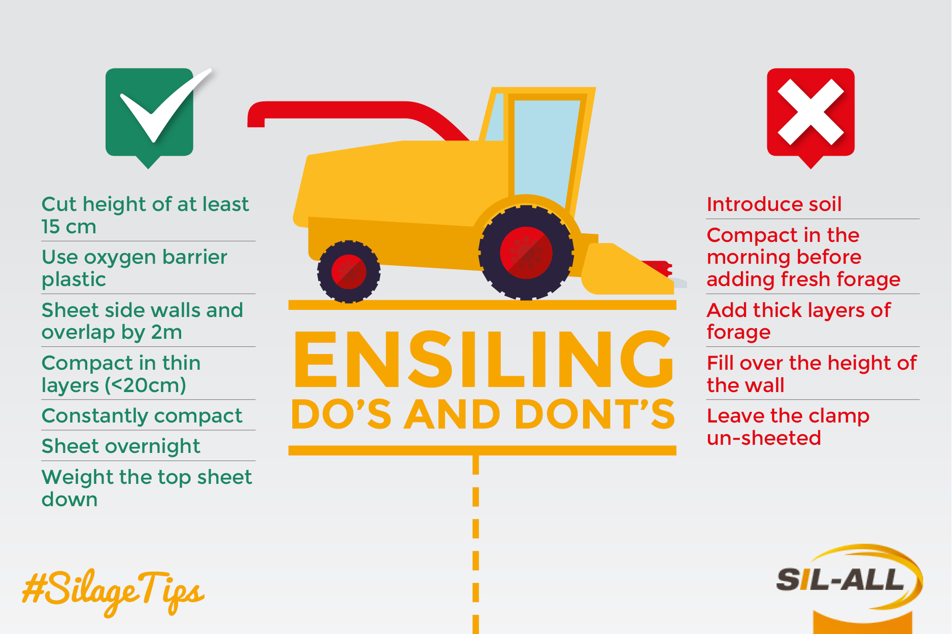 Tips for creating quality silage @Ensiling