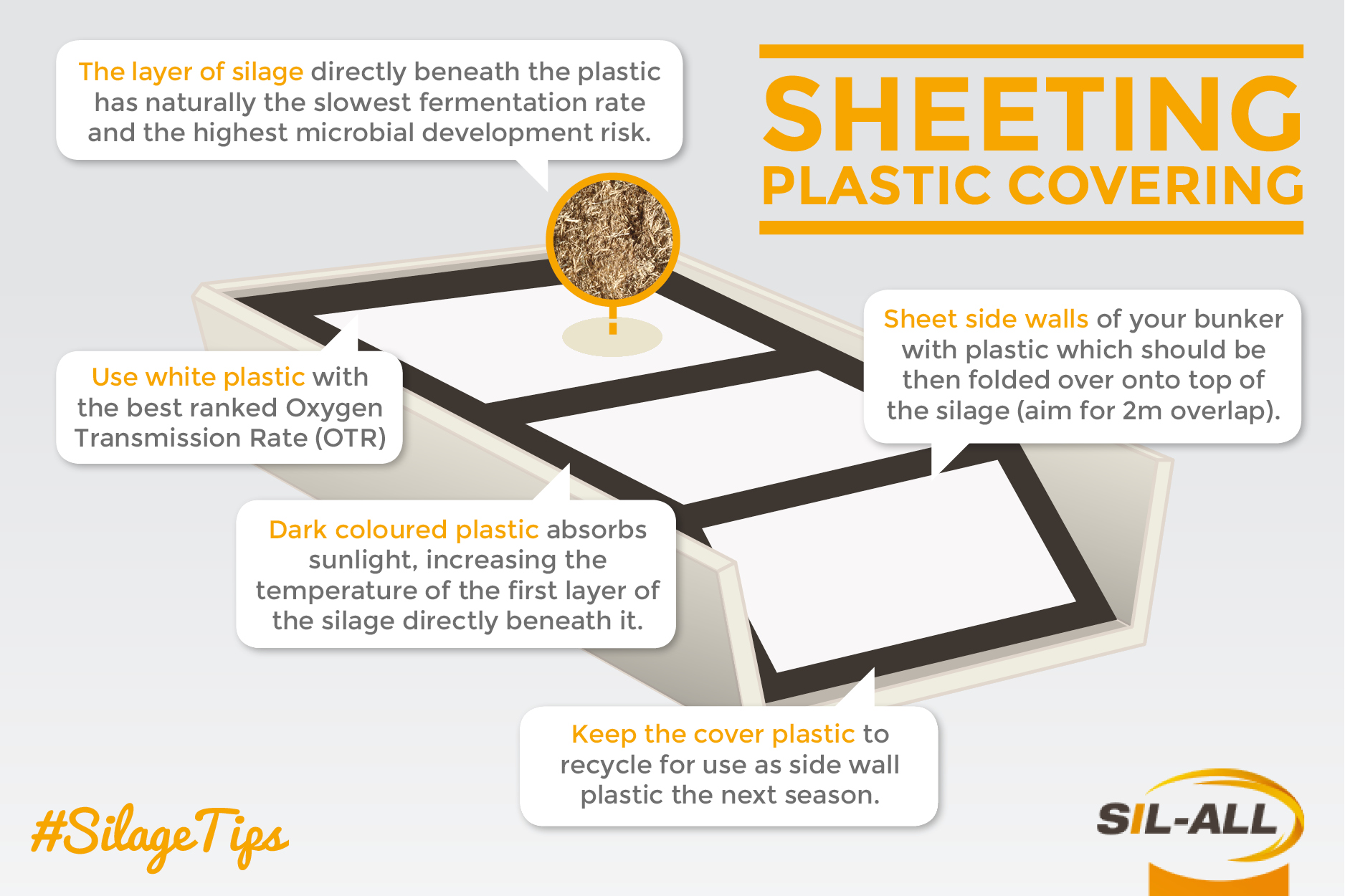 Tips on how to select plastic covers for silage?