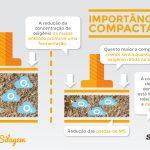 Dicas para silagem de qualidade – Compactação
