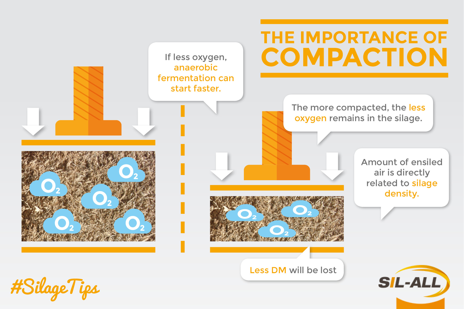 Silage tips: The importance of compaction